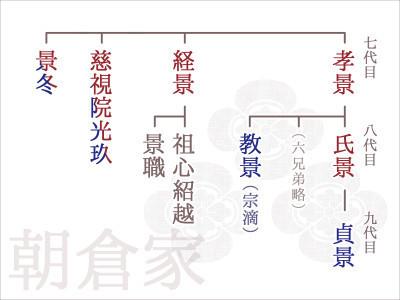 朝倉家系図
